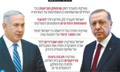 """Netanyahu sobre el acuerdo de """"reconciliación"""" con Turquía: Israel ha llegado a un acuerdo de importancia estratégica - Barak Ravid (Haaretz 27/6/2016)"""