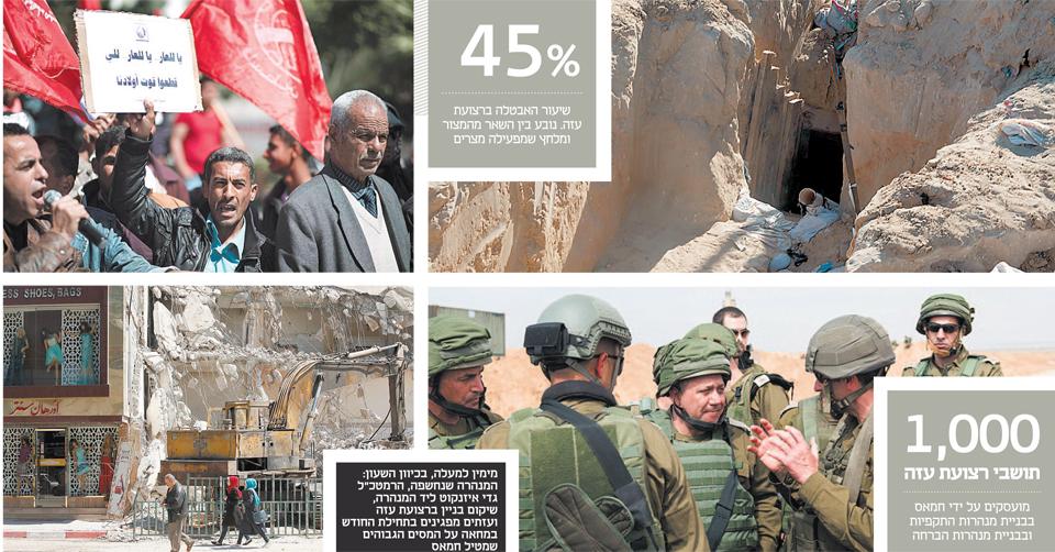 Hamás se refuerza militarmente a expensas de los residentes de la Franja de Gaza – Por Doron Peskin (Kalkalist 19/4/2016)