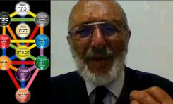 """Rabino Benito (Baruj) Garzón: """"La enfermedad es una forma de devolvernos a lo espiritual de nuestra alma"""""""