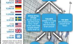 """Una """"preocupación sincera"""" por la democracia en Israel – Por Dror Ider (Israel Hayom)"""