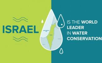 Hay un país que le saca la sal al agua para beber y regar: Israel