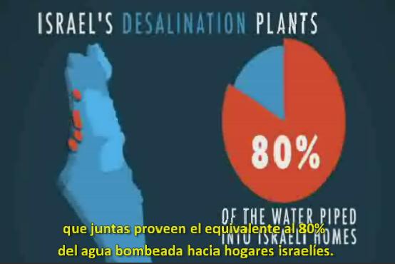 ¿Puede una nación del desierto resolver la escases de Agua del Mundo?