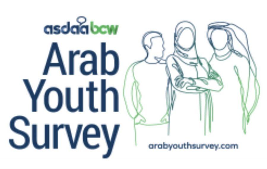 Los jóvenes árabes dicen que la religión juega un papel demasiado grande en el Medio Oriente – Por Dr. James M. Dorsey (Begin Sadat Center)