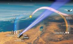 El Jetz (Arrow – Flecha) intercepta misiles sirios: Aspectos tecnológicos, políticos y operacionales - Por Uzi Rubin