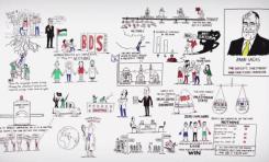 El Rabino Sacks sobre la racista campaña de Boicot, Desinversión y Sanciones (BDS) contra Israel