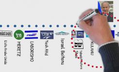 ¿Quieres comprender el mapa político de Israel? ¿Cómo votarías si fueses israelí?
