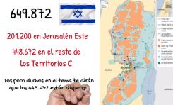 """Antes de opinar sobre una """"Anexión Israelí"""" detallemos los HECHOS"""