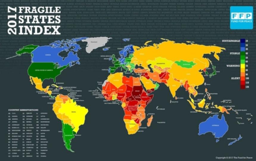Los peligros de los estados fallidos del Medio Oriente – Por Kobi Michael y Yoel Guzansky (INSS)