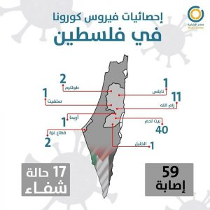 Infogracia Corona Palestino