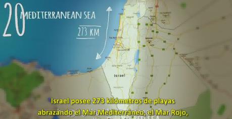 68 Hechos que probablemente no sabías sobre Israel