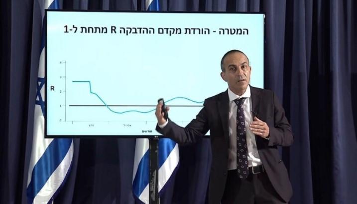 La nueva estrategia de Israel contra el virus: cierres locales, medidas municipales – Por Sarit Rosenblum (Ynet)