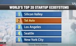 La Vanguardia - ¿Cómo Israel se convirtió en la tierra de las startups?