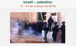Noticias sobre el terrorismo y el conflicto  israelí – palestino   (7 – 21 de octubre de 2014)