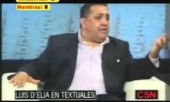 Luis D'Elía (Argentina): 19 Mentiras y 4 declaraciones antisemitas en 10 minutos