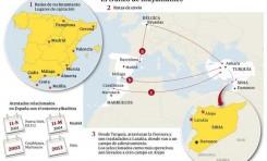 La Yihad española utiliza diez base de captación y tres rutas hacia Siria