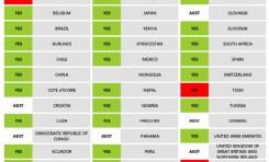 El asalto de las pandillas contra Israel en el 75° período de sesiones de la Asamblea General de la ONU – Por Embajador Alan Baker (Centro de Asuntos Públicos de Jerusalén)